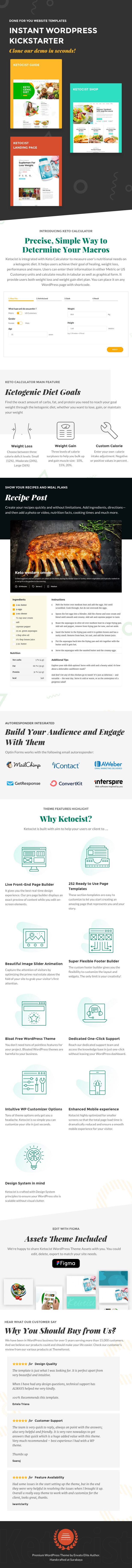 Ketocist - Thème WordPress Diet Keto - 1
