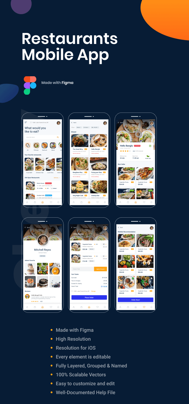 Application mobile et page de destination de Cheesy Restaurants | Une livraison de nourriture en ligne, recherche de restaurants et Ord - 2