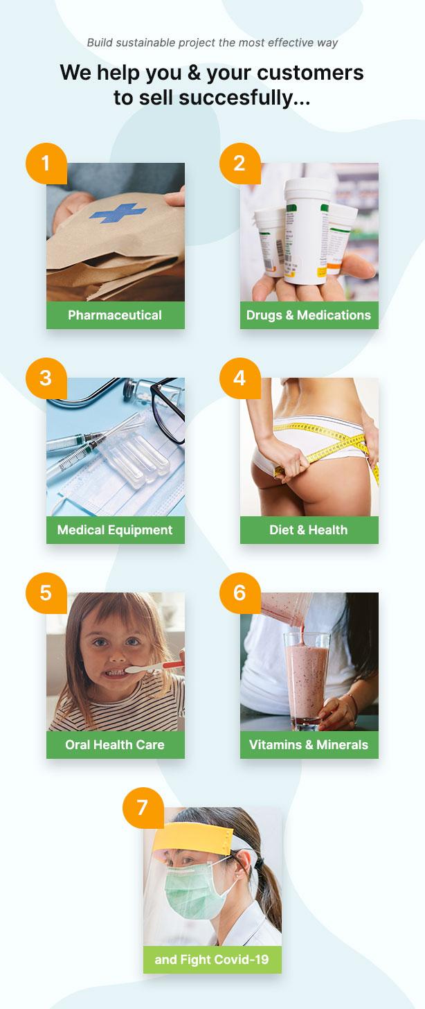 Pharell - Magasin médical et pharmacie - 6