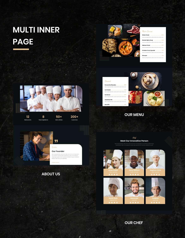 Lezzatos | Kit de gabarits pour restaurant et café Elementor - 2