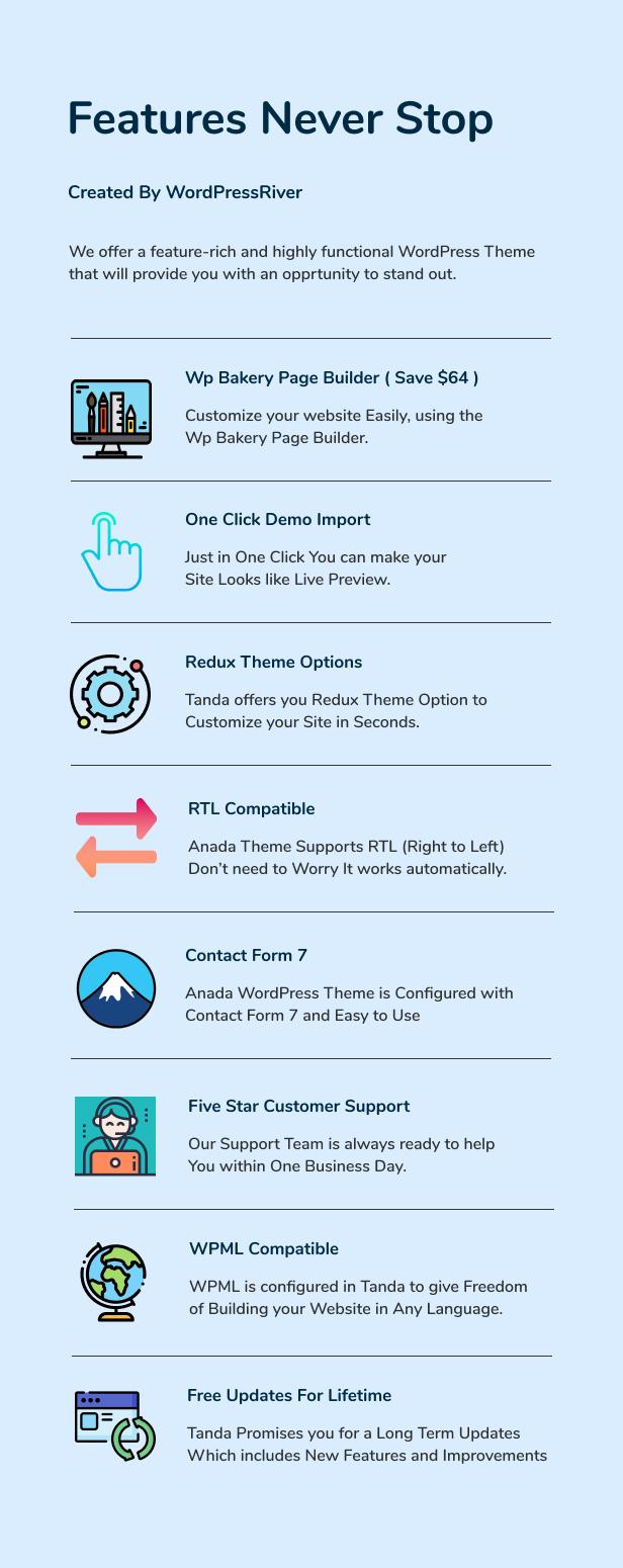 Tanda - Thème WordPress pour solutions logicielles, technologiques et informatiques 8