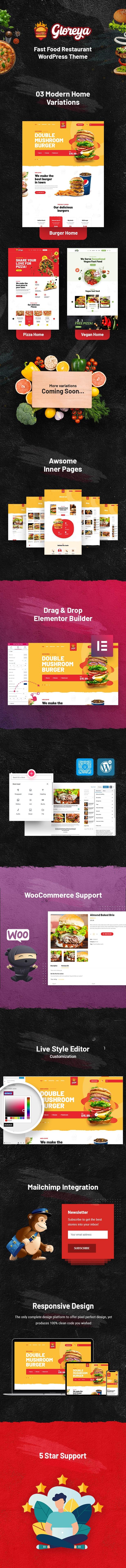 Gloreya WordPress