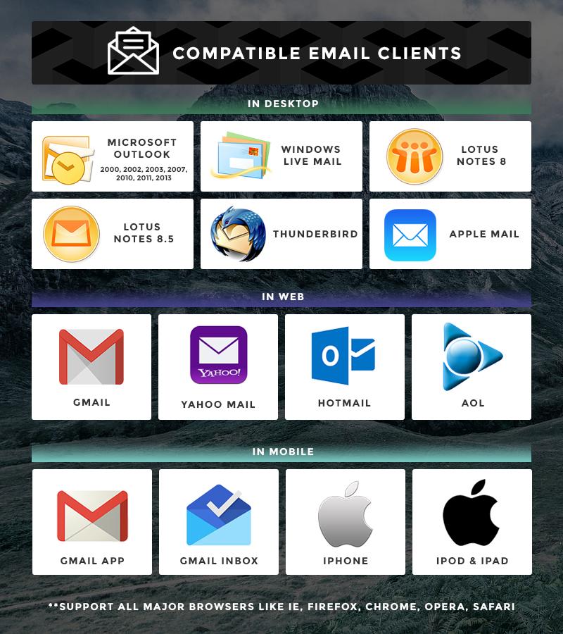 Modèles d'e-mails Pennyblack